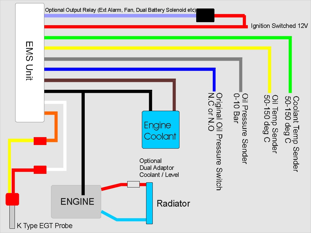 Electrical Diagram Ems2 Everything About Wiring 240z Tach Discovery 1 Temp Switch Library Rh 15 Yoobi De Symbols Ladder